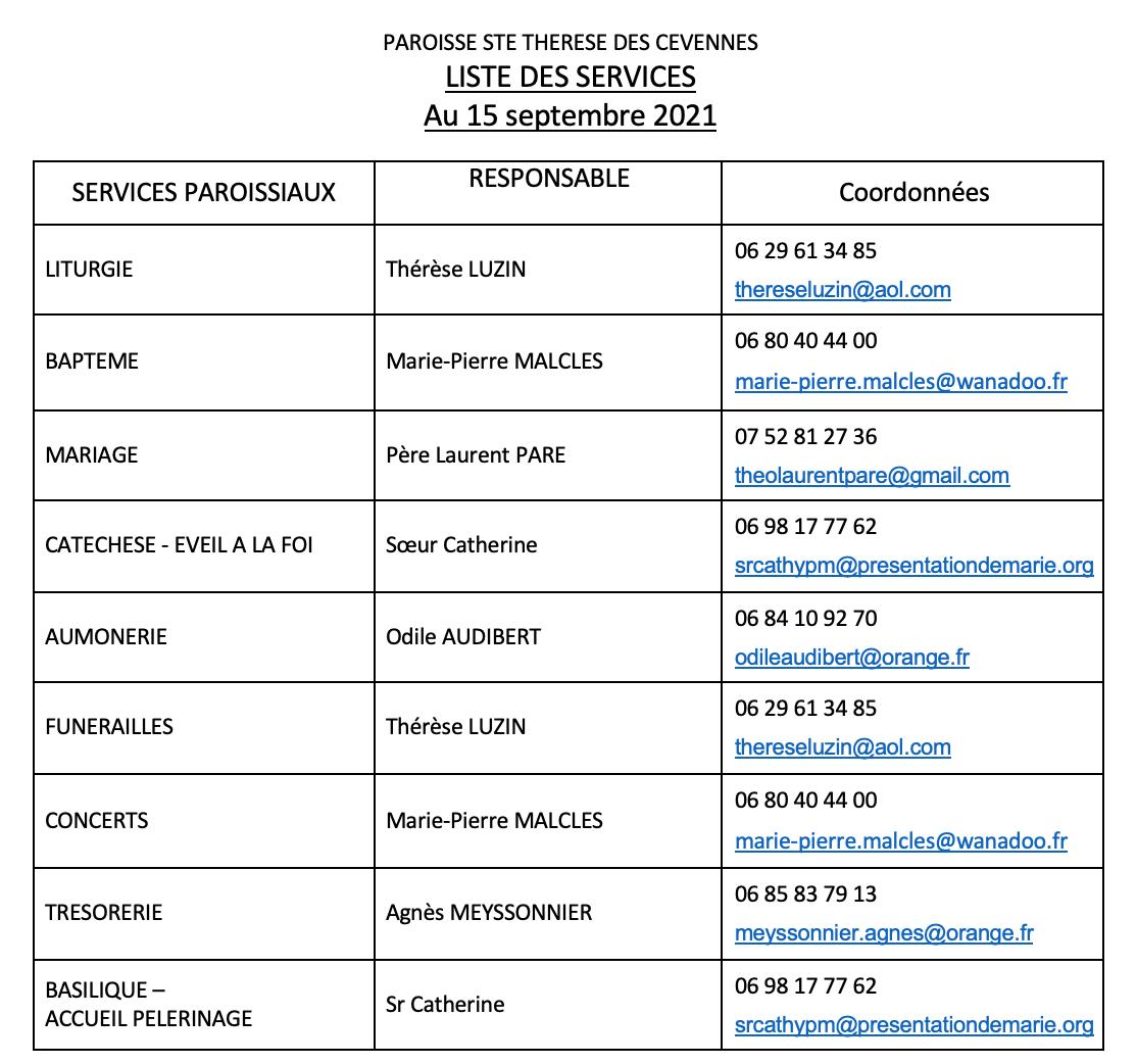 Liste Services Sept 2021.png