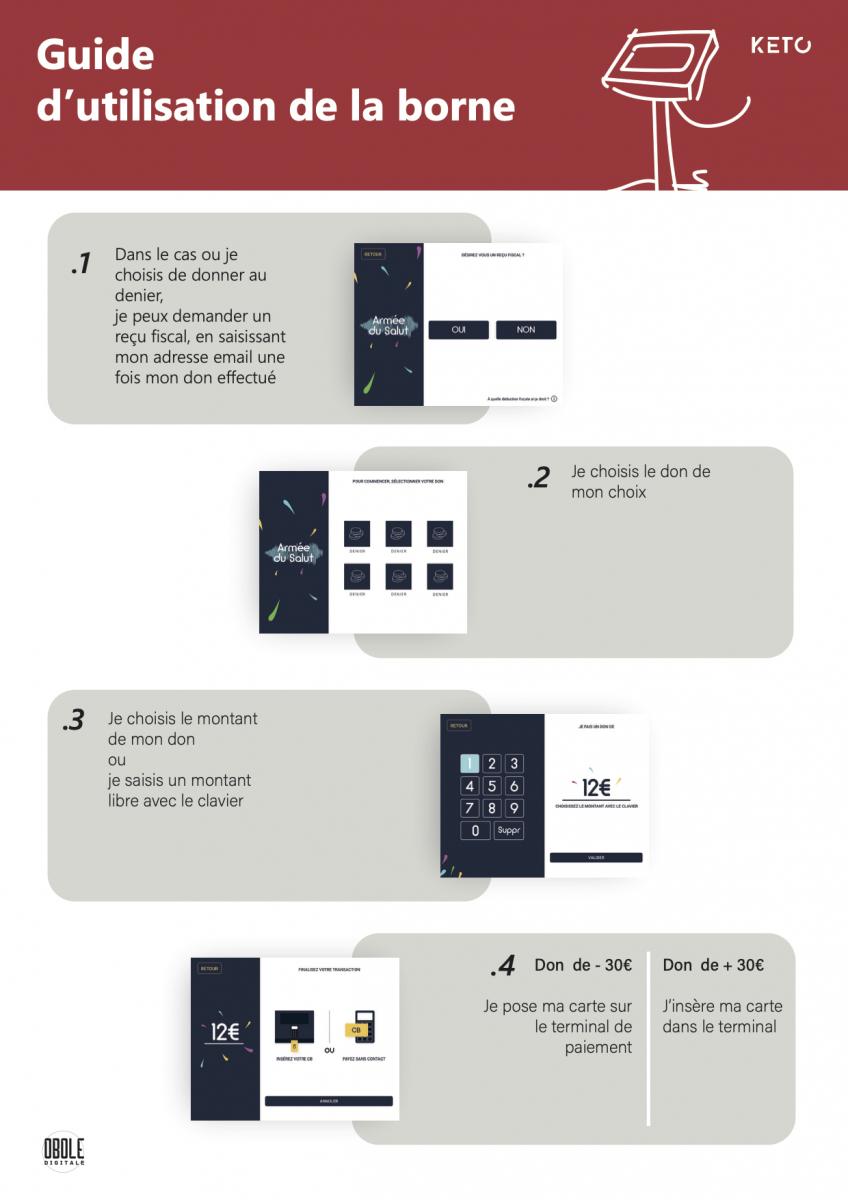 Guide d'utilisation borne.jpg