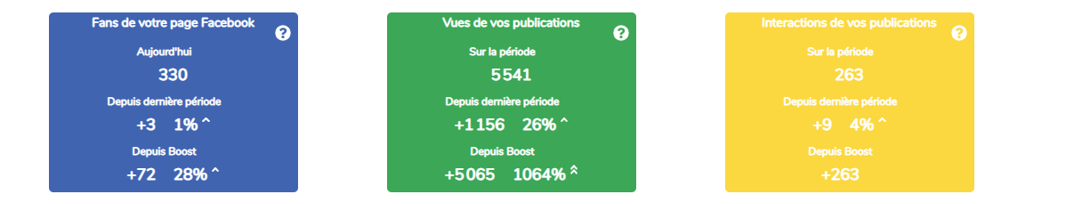 statistiques-Boost.png