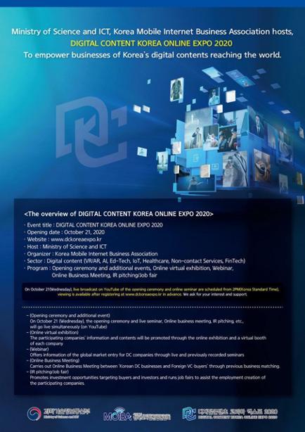 MOIBA помогает отечественным компаниям, работающим с цифровым контентом, выходить на развивающиеся зарубежные рынки
