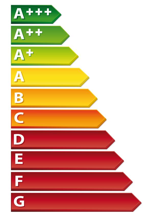 Classi energetiche di efficienza