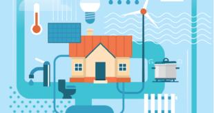 Off-grid sconnessione dalle reti