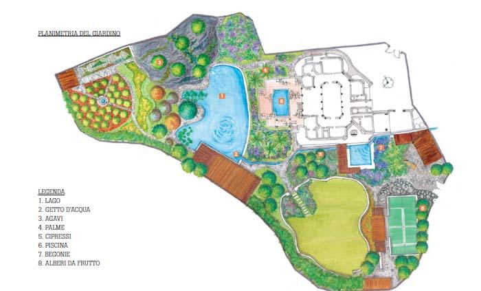 Progetto insolito in un giardino azteco ville casali for Planimetria giardino